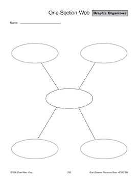 Graphic Organizers: Webs