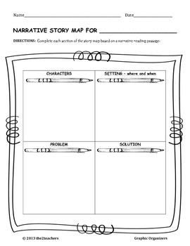 Graphic Organizers: a collection of common organizers