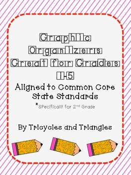 Graphic Organizers aligned to Common Core State Standards