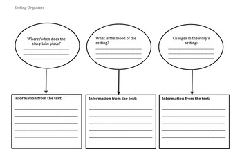 Graphic Organizers and Essay Scaffolds
