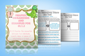 Graphic Organizers and Examples for RI.1.3