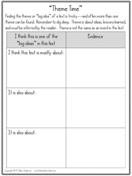 Graphic Organizers and Reading Response Forms | Distance Learning