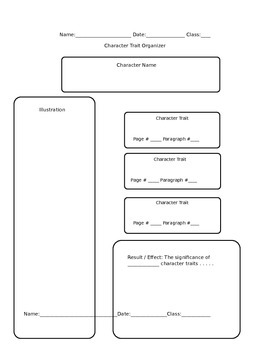 Graphic Organizers and Rubrics used with Springboard