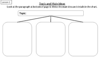 Graphic Organizers for 2nd Grade Unit 2 Module B Lessons