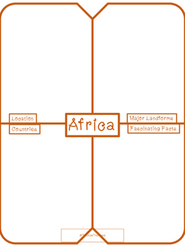 Graphic Organizers for 7 Continents- Instruction or Individual Research Activity
