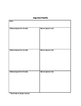 Graphic Organizers for Argumentitive Writing