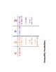 Graphic Organizers for Basic Math Procedures