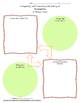 Graphic Organizers for Bloomability