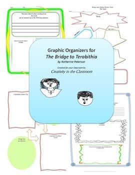 Graphic Organizers for Bridge to Terabithia