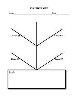 Graphic Organizers for Cause and Effect Writing