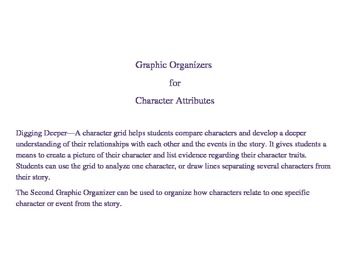 Graphic Organizers for Character Attributes