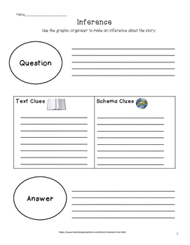 Reading Graphic Organizers: No Prep, Fiction/Non-Fiction Text, Common Core