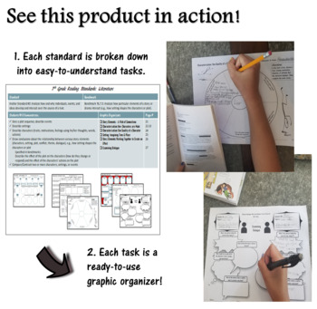 Graphic Organizers for Common Core Reading Standards (11-12):Lit & Informational