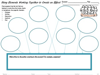 Graphic Organizers for Common Core Reading Standards (Gr. 6): Literature