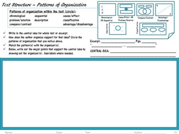 Graphic Organizers for Common Core Reading Standards (Gr. 7): Informational Text