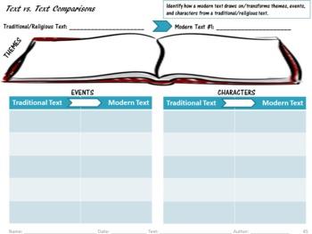 Graphic Organizers for Common Core Reading Standards (Gr. 8): Literature