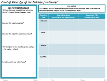Graphic Organizers for Common Core Reading Standards (Gr. 9-10): Literature