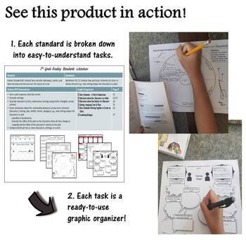 Graphic Organizers for Common Core Reading Standards (Gr.7): Lit & Informational