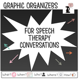 Graphic Organizers for Conversations in Speech Therapy