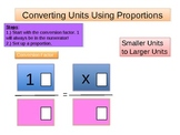 Graphic Organizers for Converting Units of Measure