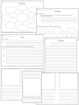 Graphic Organizers for Descriptive Writing