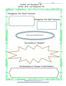 Graphic Organizers for Drums, Girls, and Dangerous Pie
