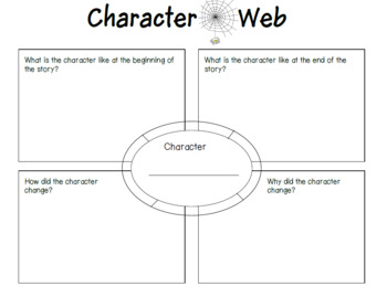 Graphic Organizers for ELA