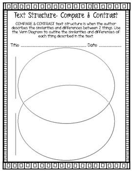 Graphic Organizers for ELA Skills