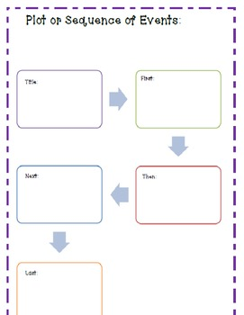 Graphic Organizers for Expository and Narrative Text