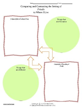 Graphic Organizers for Frindle