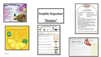 Main Idea Graphic Organizers Writing with Functional Text and BONUS Websites