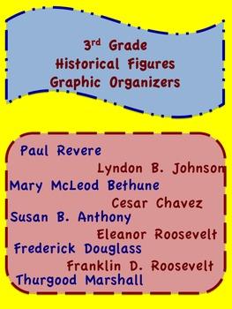 Georgia Historical Figures Graphic Organizers 3rd Grade