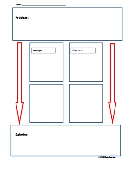 Let's Get ORGANIZED!: Graphic Organizers for Deeper Comprehension