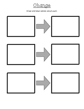 Graphic Organizers for Inquiry, Science, Social Studies and Nonfiction Literacy
