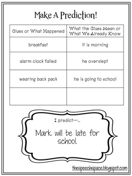 Graphic Organizers for Making Predictions