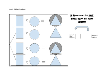 Graphic Organizers for Math
