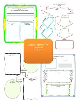 Graphic Organizers for Milkweed