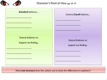 Graphic Organizers for Most Dangerous Game
