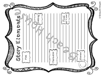 Graphic Organizers for Narrative Text