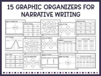 Narrative Writing Graphic Organizers (Plot, Figurative Language, & More!)
