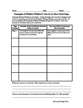 Graphic Organizers for No More Dead Dogs by Gordon Korman