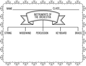 Graphic Organizers for Orchestra Instruments