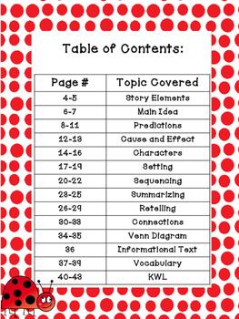 Graphic Organizers: 41 Reading Graphic Organizers Primary Grades