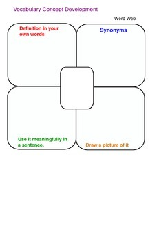 Graphic Organizers for Reading 1