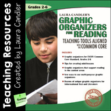 Graphic Organizers for Reading Comprehension | Common Core Aligned