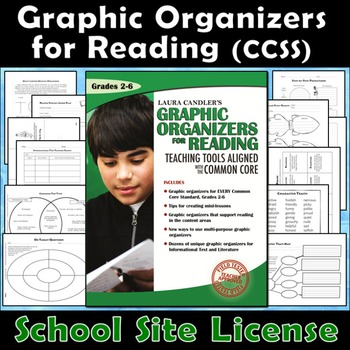 Graphic Organizers for Reading (CCSS) School Site License