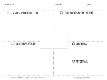 Graphic Organizers for Reading (Common Core aligned)