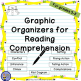Graphic Organizers for Reading Comprehension (Grades 5-8)