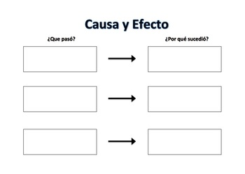 Key Graphic Organizers for Reading Comprehension in Spanish and English