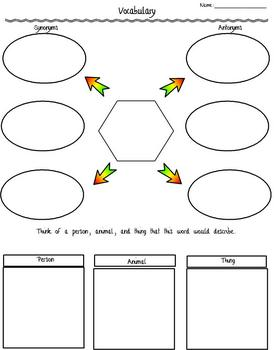 Graphic Organizers for Reading Response and Everyday Learning 78 pages